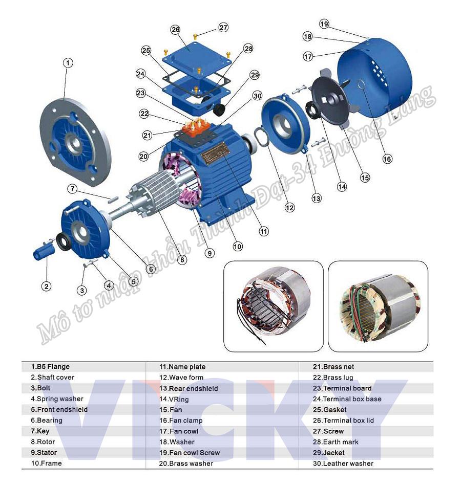 Mô tơ điện 3 pha 7.5 kW VICKY VY1-132M-4 IE1