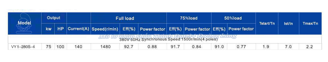 Mô tơ điện 3 pha 75 kW VICKY VY1-280S-4 IE1