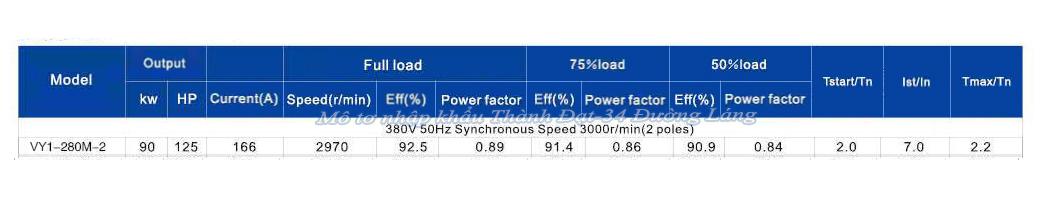 Mô tơ điện 3 pha 90 kW VICKY VY1-280M-2 IE1