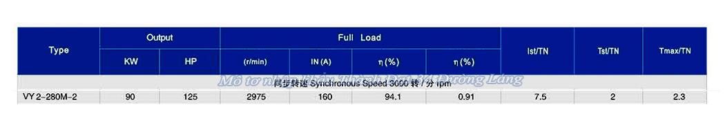 Mô tơ điện 3 pha 90 kW VICKY VY2-280M-4 IE2