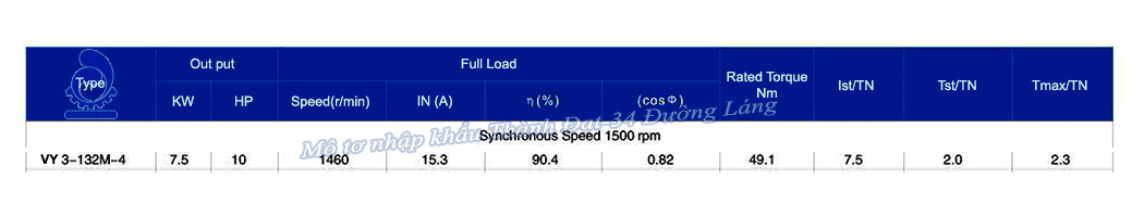 Mô tơ điện 3 pha 7.5kW VICKY VY3-132M-4 IE3