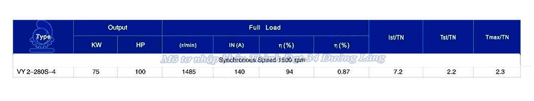 Mô tơ điện 3 pha 75 kW VICKY VY2-280S-4 IE2
